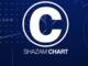 VIDEOCLASSIFICA SHAZAM SETTIMANALE